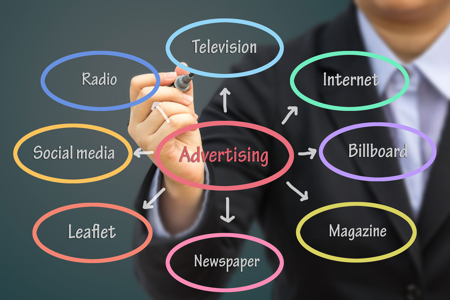 media-marketing